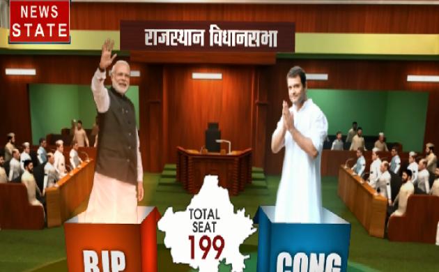 Election Result 2018: क्या 2019 में चलेगा नरेंद्र मोदी और योगी आदित्यनाथ का जादू ?