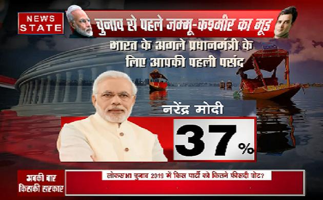 अबकी बार किसकी सरकार: जम्मू-कश्मीर कौन मारेगा बाज़ी? देखिए न्यूज़ नेशन का ओपिनियन पोल