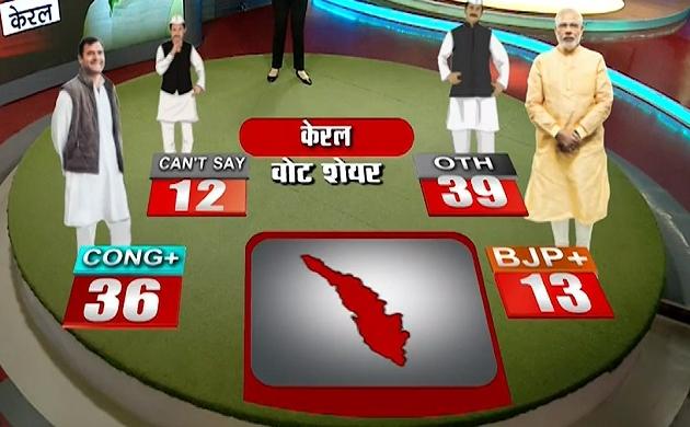 Election 2019: केरल में बाजी मार सकती है कांग्रेस?