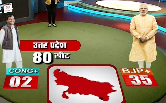 Election 2019:वोट शेयर के मुताबिक यूपी में इस बार भी लहराएगा बीजेपी का परचम