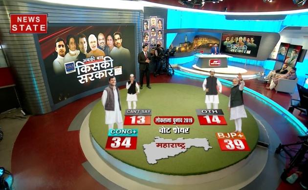 NN Opinion Poll : महाराष्ट्र में किसको कितनी सीटें?