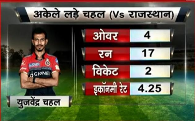 IPL 12, RR vs RCB: लगातार चौथा मैच हारी विराट कोहली की बैंगलोर टीम