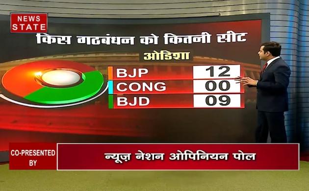NN Opinion poll : देश की जनता आखिर किसकी सरकार बनवाने के लिए सोच रही है