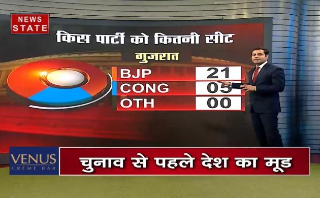 वोटिंग से ठीक 2 दिन पहले जानें किसकी बन रही सरकार, कहां NDA तो कहां UPA भारी