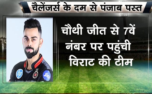 #IPL 2019 #RCB : 'विराट' जीत की हैट्रिक, ज़िंदा है उम्मीदें