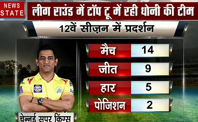 Total Dhamal 19: IPL12- 7 मई को होगा मुंबई इंडियंस और चेन्नई सुपरकिंग्स के बीच मुकाबला, देखें वीडियो .