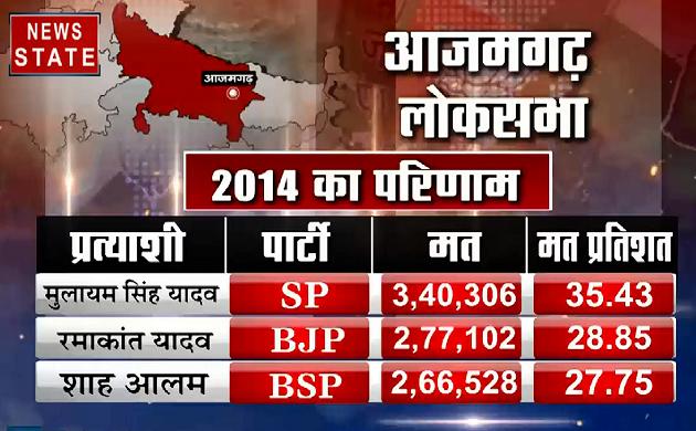 हॉट सीट : किन मुद्दों पर मतदान करेगी आज़मगढ़ की जनता, देखिए VIDEO