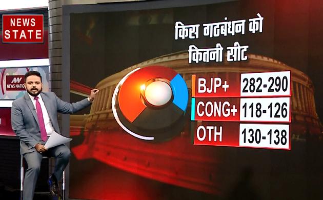 Exit Poll 2019 : BJP को 282 से 290 सीटें मिलने की उम्मीद, एक बार फिर बन सकते हैं PM Narendra Modi