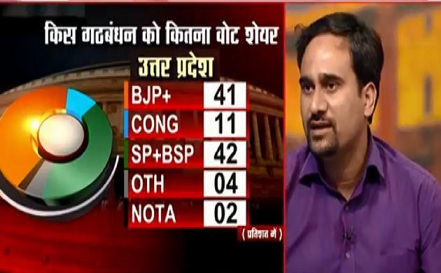 NN Exit Poll 2019 : इस बार BJP की अगुवाई में NDA की सरकार