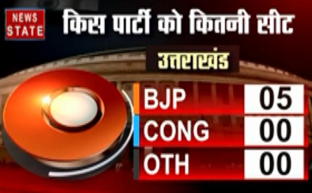Uttar Pradesh,Bihar,Uttrakhand Exit Poll 2019 : उत्तर प्रदेश में BJP को मिल सकता है झटका