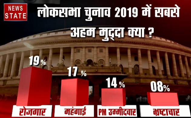 NN Exit Poll 2019 : लोकसभा चुनाव में सबसे अहम मुद्दा क्या ?