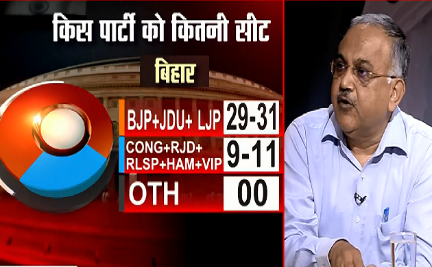 Exit Poll 2019 : बिहार 40 सीटों पर कितना बदला सीमकरण ?