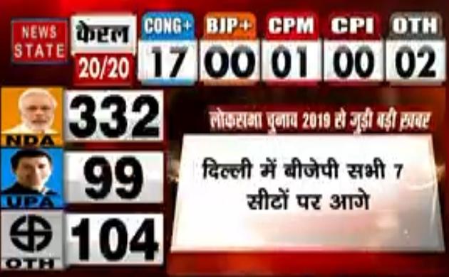 Lok sabha Election Results 2019: दिल्ली में बीजेपी सभी 7 सीटों पर आगे, देखें वीडियो