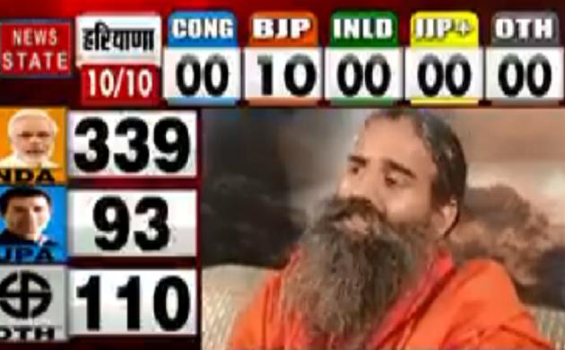 Lok Sabha Election Result 2019 : इस जीत का सबसे बड़ा कारण है मोदी जी पर सवा सौ करोड़ लोगों का भरोसा - Ramdev