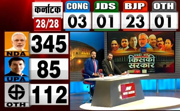 Lok sabha Election Results 2019: 345 पर पहुंचा NDA, कार्यकर्ताओं में जश्न का माहौल