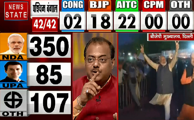 Lok Sabha Election Result 2019 : 23 मई 2019 की तारीख हुई लोकतंत्र के इतिहास में दर्ज