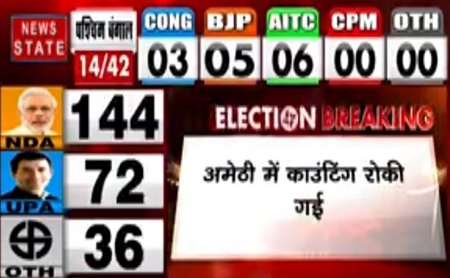 Lok sabha Election Results 2019: अमेठी से राहुल गांधी पीछे, देखें वीडियो