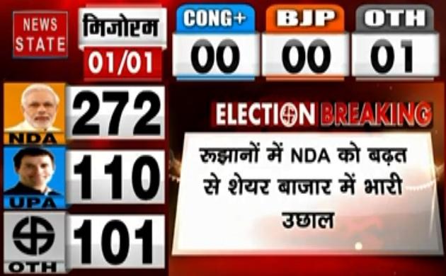 Lok sabha Election Results 2019: रुझानों में NDA को बढ़त से शेयर बाजार में भारी उछाल, देखें वीडियो