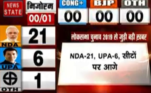 Lok sabha Election Results 2019: NDA-21, UP-6 सीटों पर आगे, देखें वीडियो