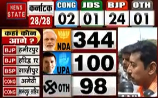 Lok sabha Election Results 2019: राज्यवर्धन सिंह राठौर का बयान,बीजेपी के काम से खुश हुई जनता, देखें वीडियो
