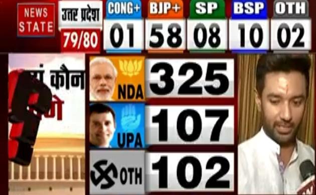 Lok sabha Election Results 2019: बिहार में NDA का जबरदस्त प्रदर्शन, चिराग पासवान ने जताई खुशी