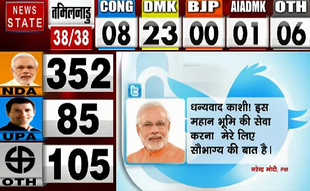 Lok Sabha Election Result 2019 : PM Narendra Modi ने ट्वीट कर वाराणसी की भूमि को धन्यवाद कहा