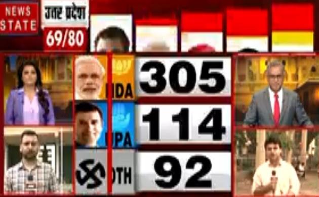 Lok sabha Election Results 2019: जम्मू से आगे चल रही है बीजेपी, देखें वीडियो