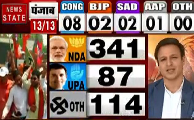 Lok Sabha Election Result 2019 : यह भगवा नहीं तिरंगें की जीत है - VIvek Oberoi