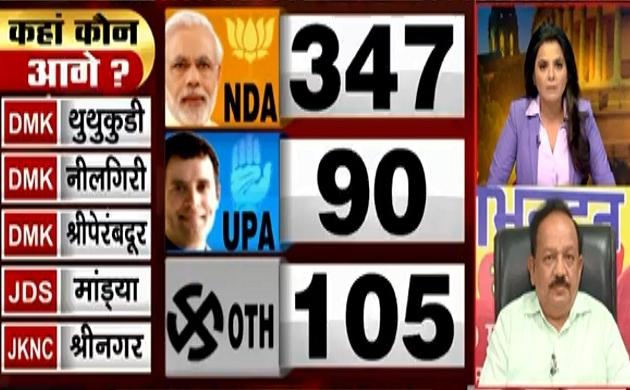 Lok sabha Election Results 2019: बीजेपी को लगातार मिल रही है बढ़त, डॉ. हर्षवर्धन ने जताई खुशी, देखें वीडियो