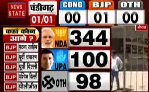 Lok sabha Election Results 2019: भोपाल के कांग्रेस दफ्तर पर पसरा सन्नाटा, देखें वीडियो