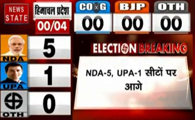 Lok sabha Election Results 2019: वोटों की गिनती शुरू, NDA-5, UPA-1, देखें वीडियो