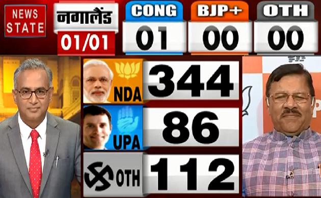 Lok Sabha Election Result 2019 : Amit Shah की स्ट्रेटेजी का कमाल - Shyam Jaju