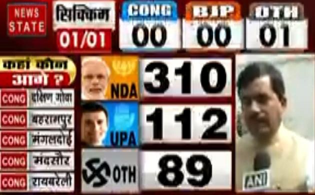 Lok sabha Election Results 2019: शुरुआती रूझान पर बोली शाहनवाज हुसैन, कहा देश पीएम मोदी के साथ है