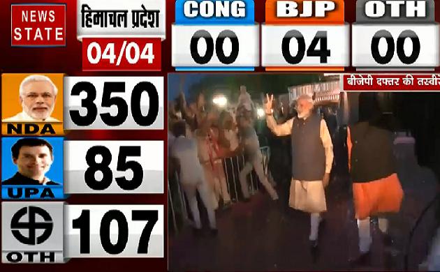 Lok Sabha Election Result 2019 : PM Narendra Modi पहुंचे BJP ऑफिस, देखिए अद्भुत द़श्य