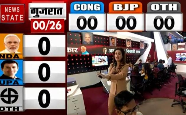 Lok sabha Election Results 2019: वॉर रूम से चुनाव से जुड़ी हर खबर, देखें वीडियो