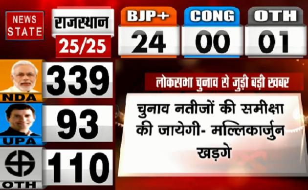 Lok Sabha Election Result 2019 : जनादेश के इस फैसले को स्वीकार करते हैं - Mallikarjun Kharge