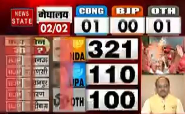 Lok sabha Election Results 2019: NDA-321, UPA-110 और अन्य 100 सीटों पर आगे, देखें वीडियो