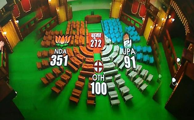 Lok sabha Election Results 2019: देखिए कैसी रहने वाली है संसद की तस्वीर, देखें वीडियो