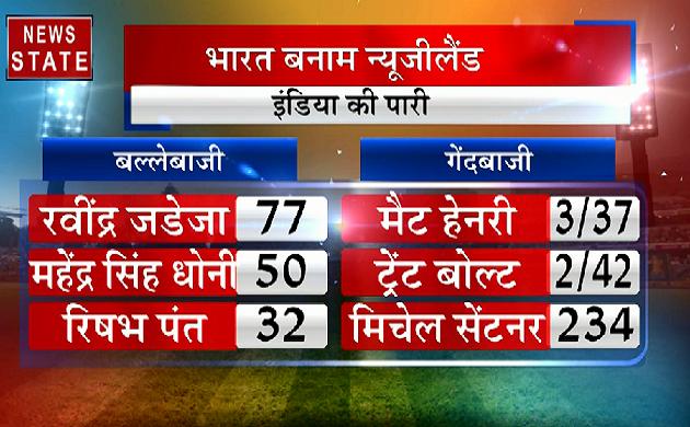 Cup हमारा है #IndiavsNewzealand : फाइनल से पहले फेल हुई टीम इंडिया, देखिए VIDEO