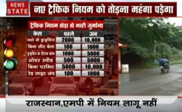 Madhya pradesh: नए ट्रैफिक नियम प्रदेश में नहीं किए गए लागू, देखें हमारी स्पेशल रिपोर्ट