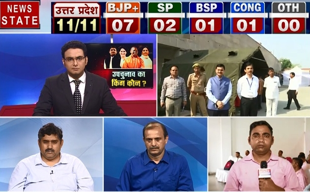 UP Assembly Election Result : BJP ने बनाई बढ़त, देखें आगे क्या होगा समीकरण