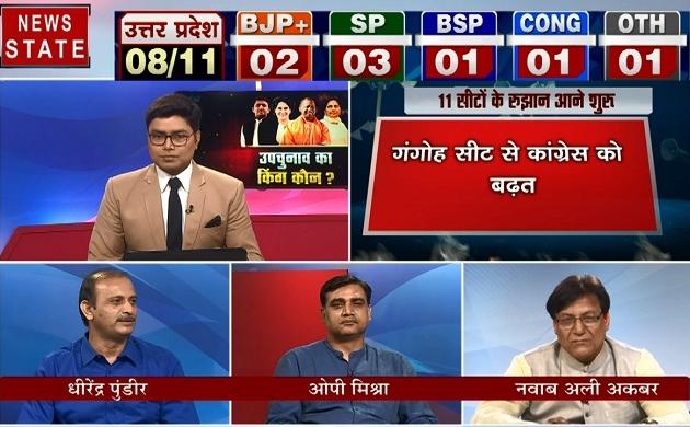 Assembly Election Result : बीजेपी 5, सपा 2 और कांग्रेस 1 सीट पर आगे