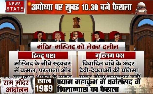 Ayodhya Verdict: सबसे बड़ा मुकदमा, सबसे बड़ा फैसला, देखिए हमारी खास रिपोर्ट