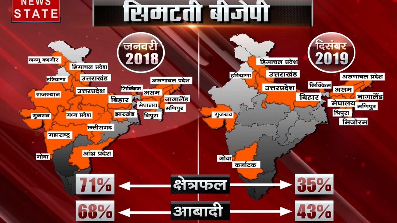 Khoj Khabar: बीजेपी की सत्ता पर ग्रहण, हरियाणा- महाराष्ट्र के बाद झारखंड से फिसली कुर्सी, 71 से 16 राज्यों में सिमटी भाजपा
