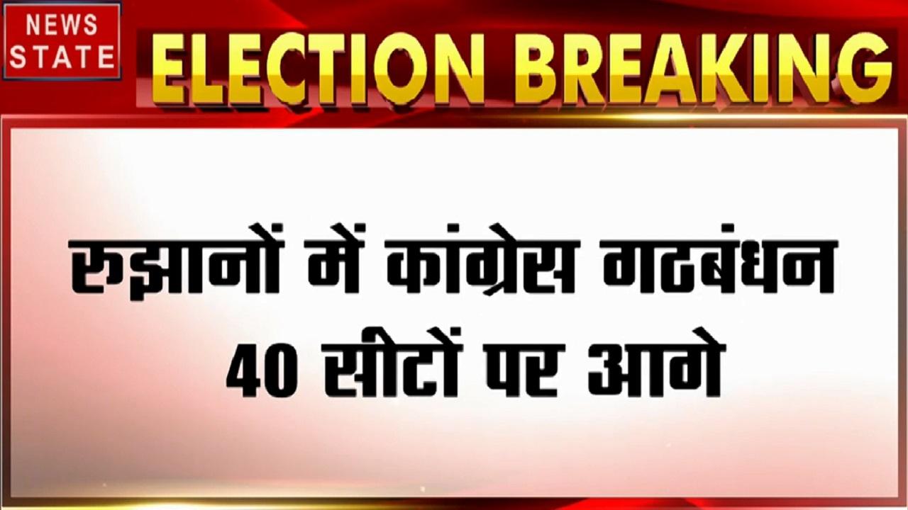 Jharkhand Result: रुझानों में कांग्रेस के गठबंधन को बहुमत