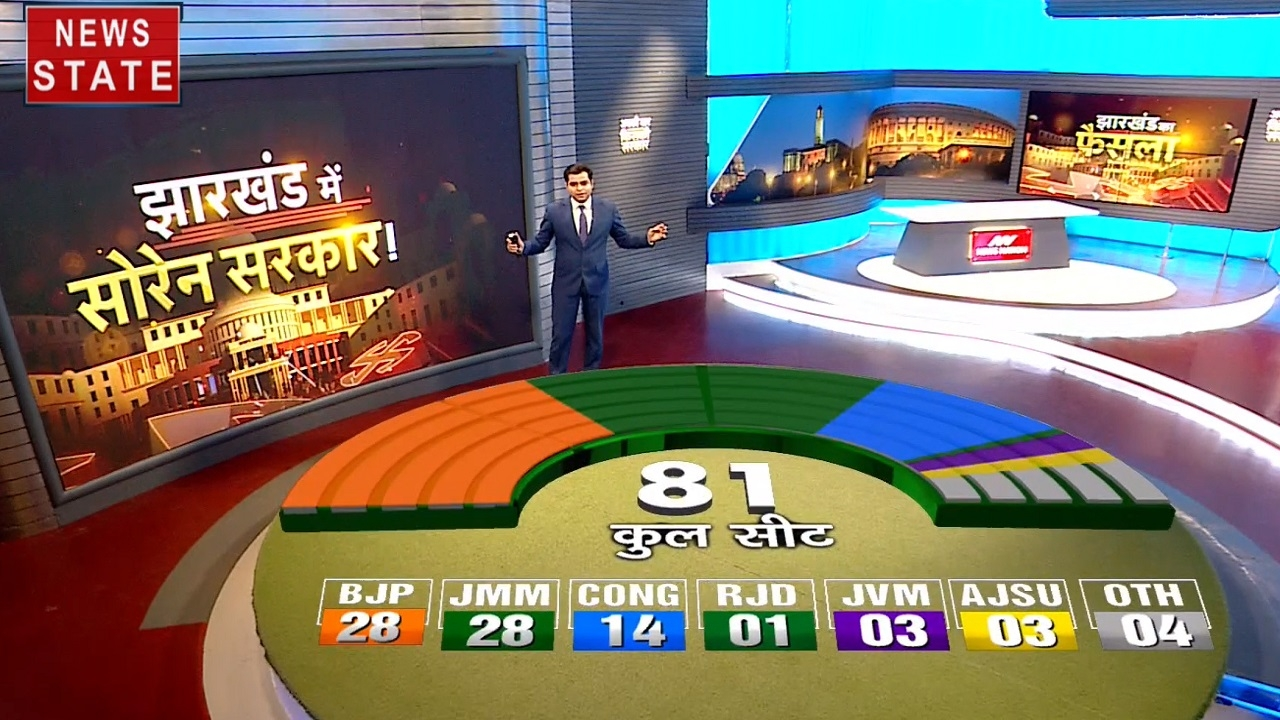 Jharkhand Results: नए साल से पहले बीजेपी के हाथ से फिसला महाराष्ट्र और झारखंड, हेमंत सोरेन सरकार बनाने को तैयार