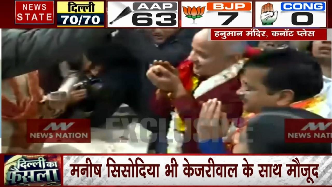 Delhi Election Result : जीत के बाद हनुमान मंदिर माथा टेकने पहुंचे केजरीवाल